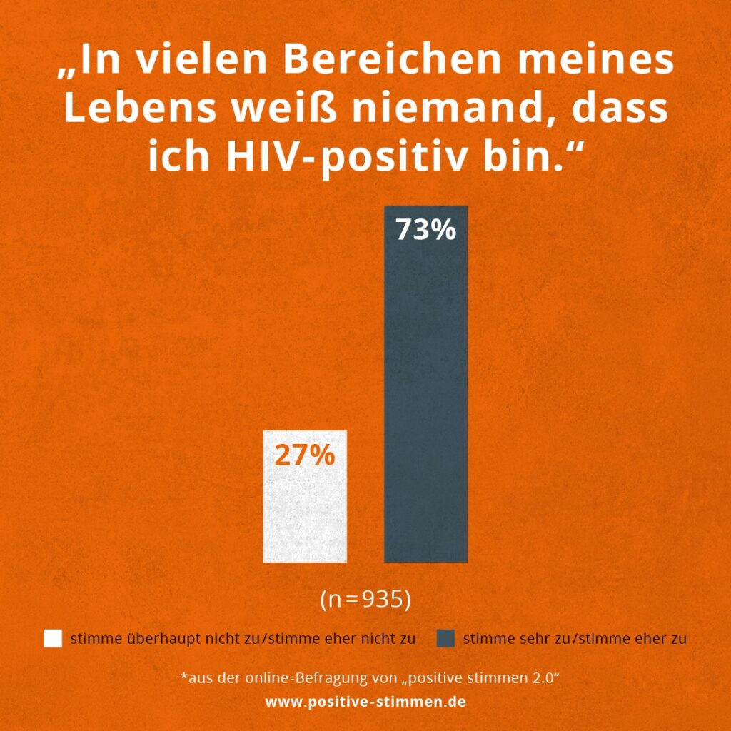 positive stimmen 2.0